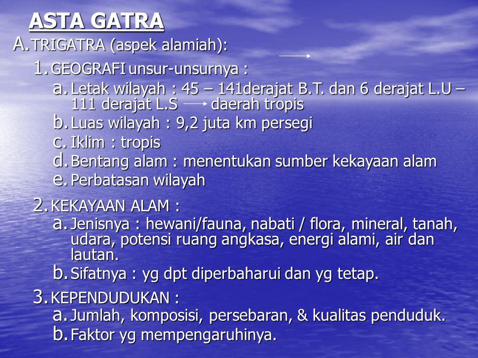 ASTA GATRA TRIGATRA (aspek alamiah): GEOGRAFI unsur-unsurnya :