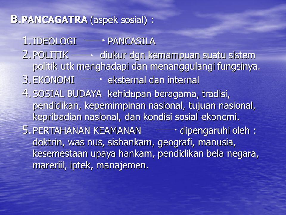 PANCAGATRA (aspek sosial) :