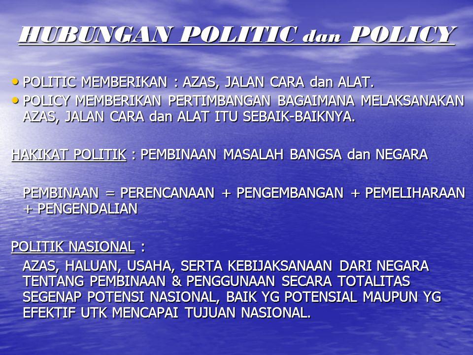 HUBUNGAN POLITIC dan POLICY
