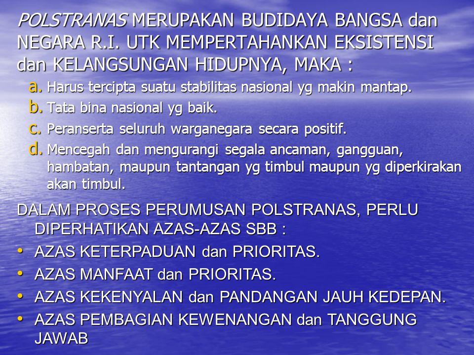 POLSTRANAS MERUPAKAN BUDIDAYA BANGSA dan NEGARA R. I