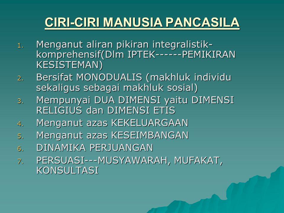 CIRI-CIRI MANUSIA PANCASILA