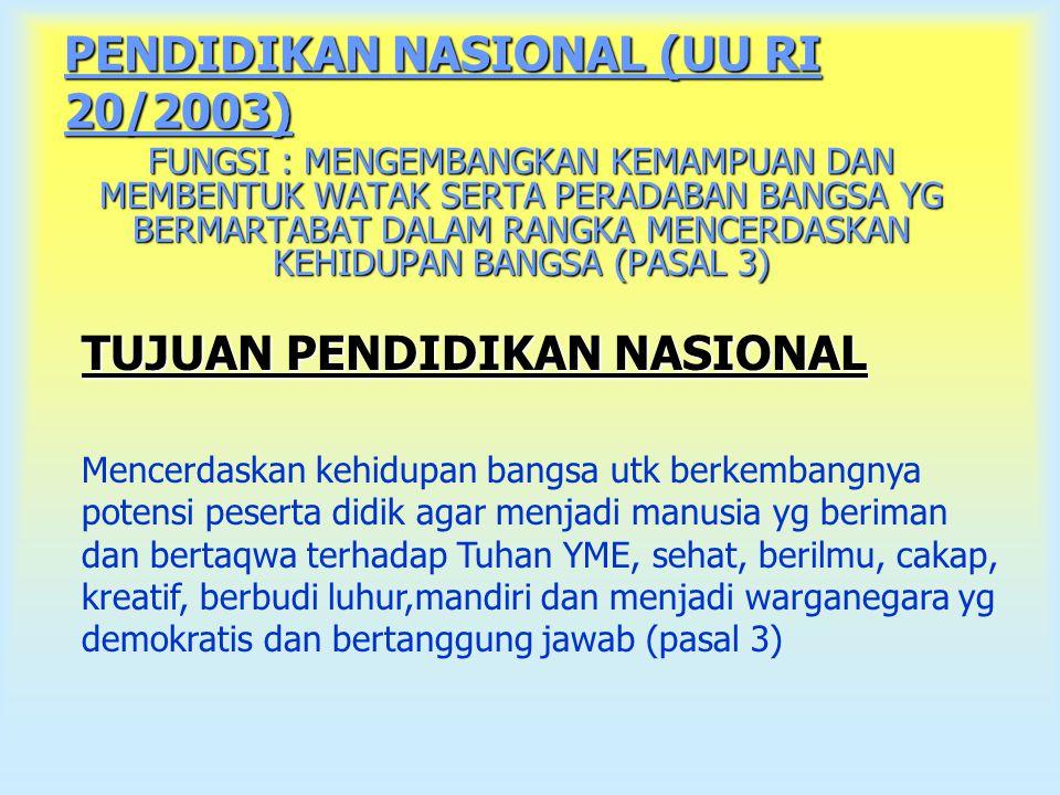 PENDIDIKAN NASIONAL (UU RI 20/2003)