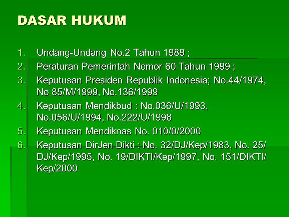DASAR HUKUM Undang-Undang No.2 Tahun 1989 ;