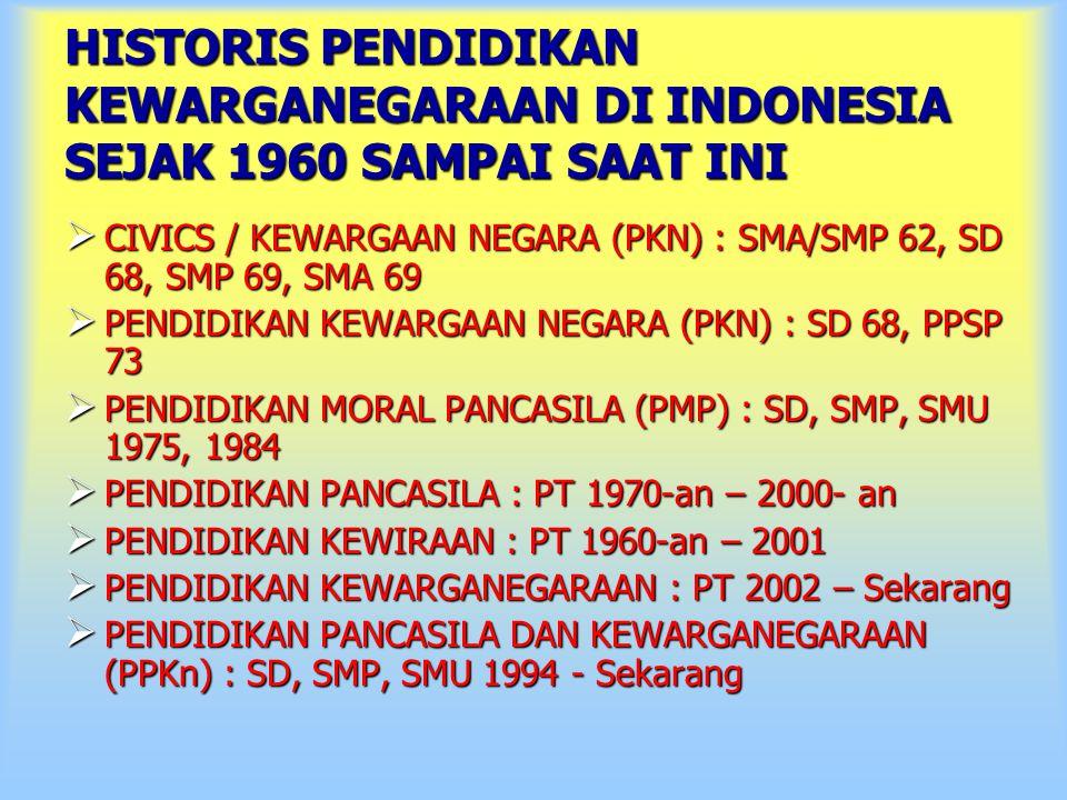 HISTORIS PENDIDIKAN KEWARGANEGARAAN DI INDONESIA SEJAK 1960 SAMPAI SAAT INI
