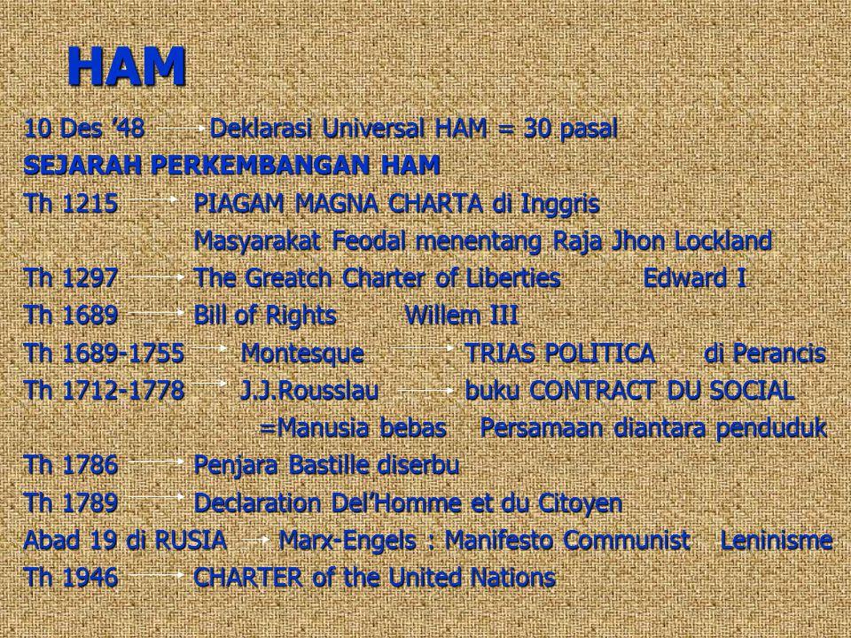 HAM 10 Des '48 Deklarasi Universal HAM = 30 pasal