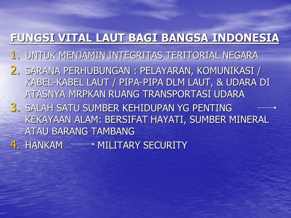 FUNGSI VITAL LAUT BAGI BANGSA INDONESIA