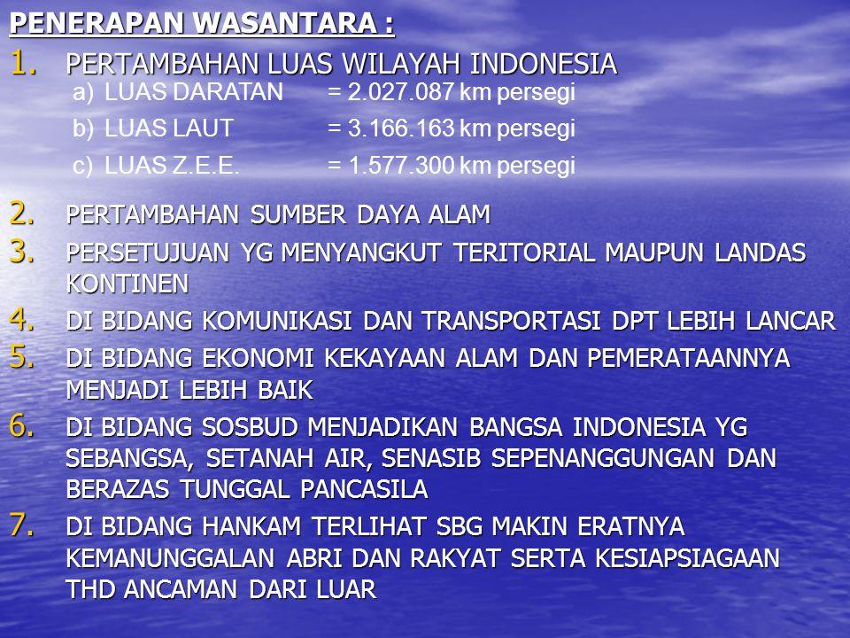 PERTAMBAHAN LUAS WILAYAH INDONESIA