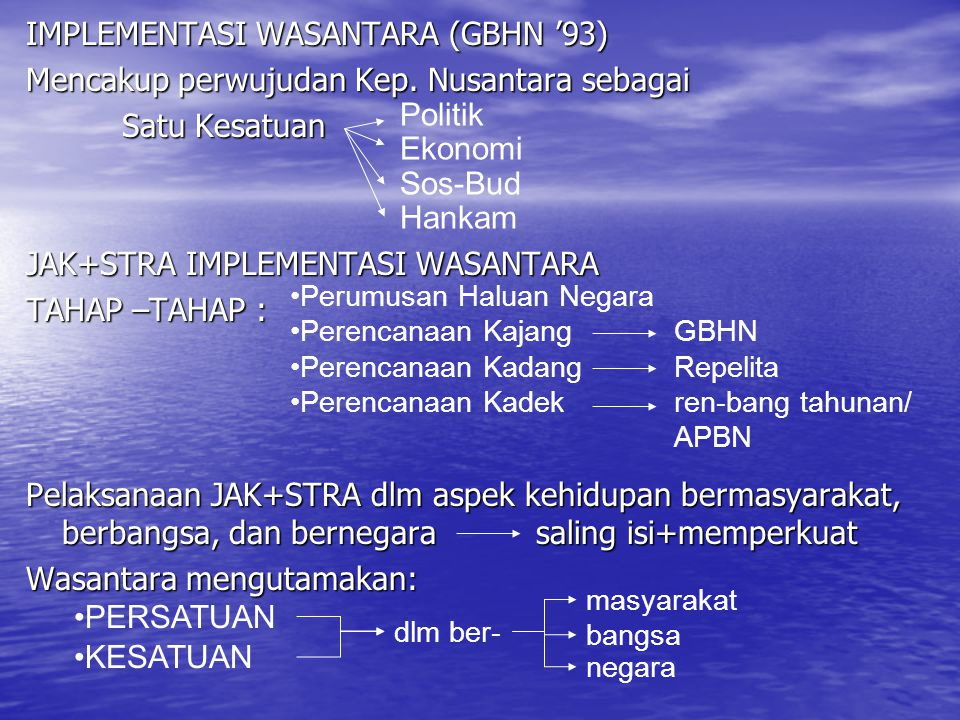 IMPLEMENTASI WASANTARA (GBHN '93)