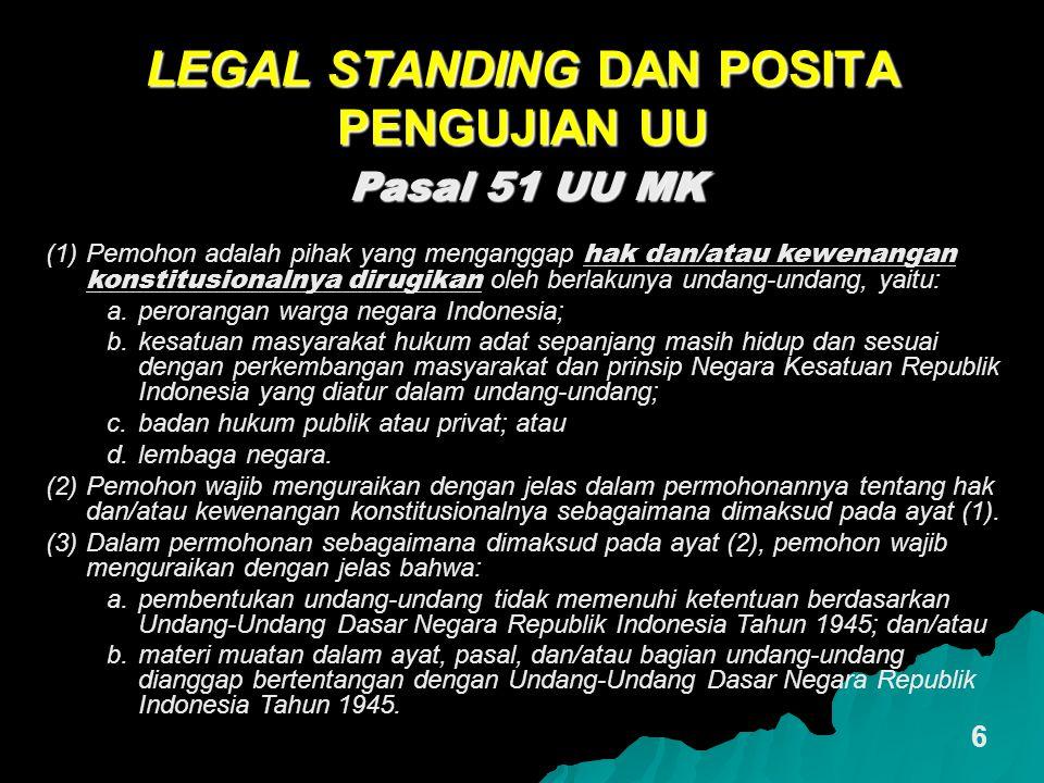 LEGAL STANDING DAN POSITA PENGUJIAN UU