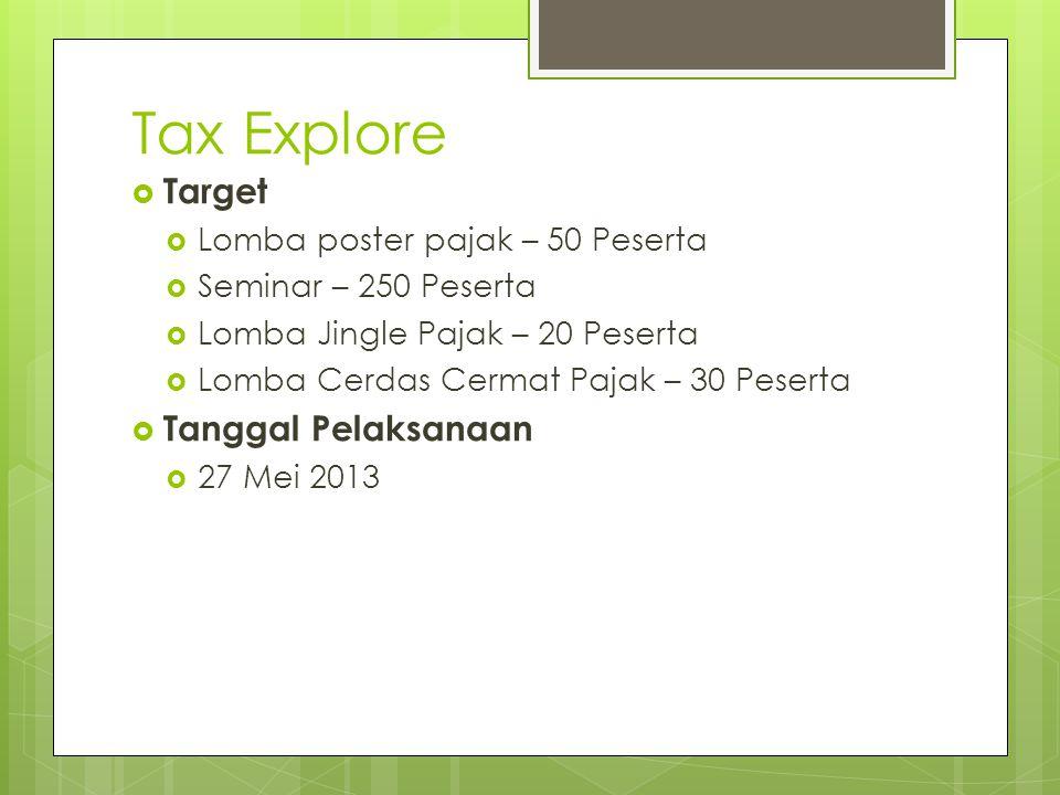 Tax Explore Target Tanggal Pelaksanaan Lomba poster pajak – 50 Peserta