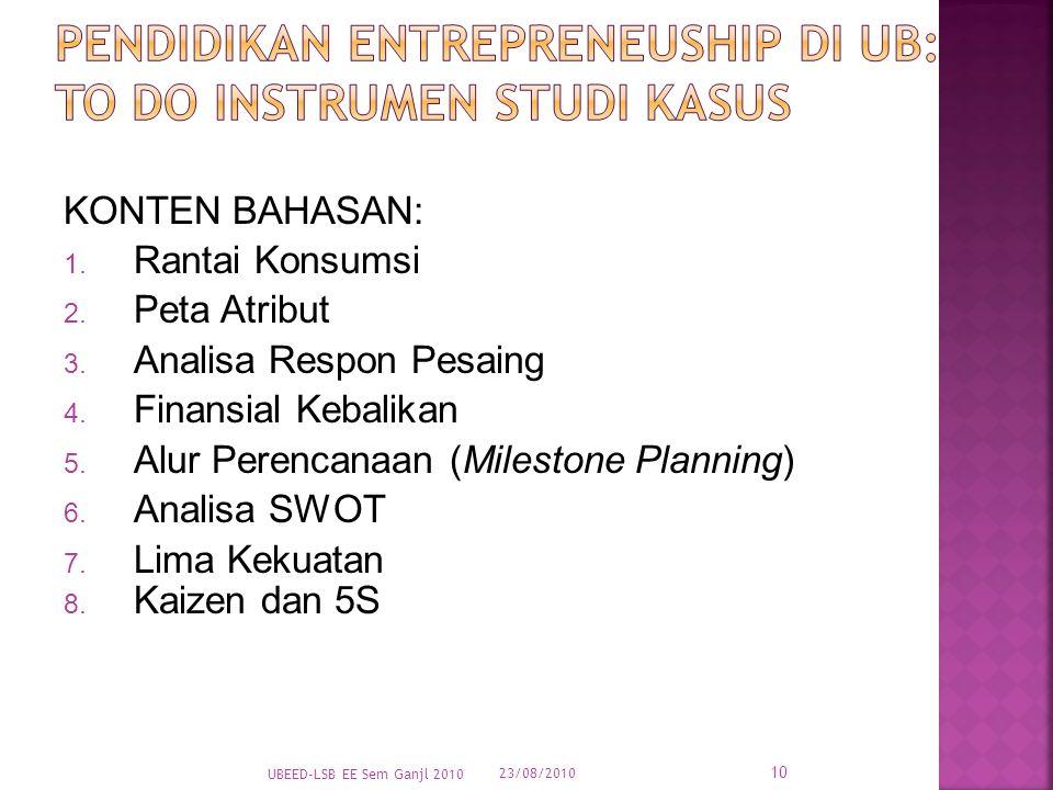Pendidikan Entrepreneuship di UB: To DO instrumen STUDI KASUS