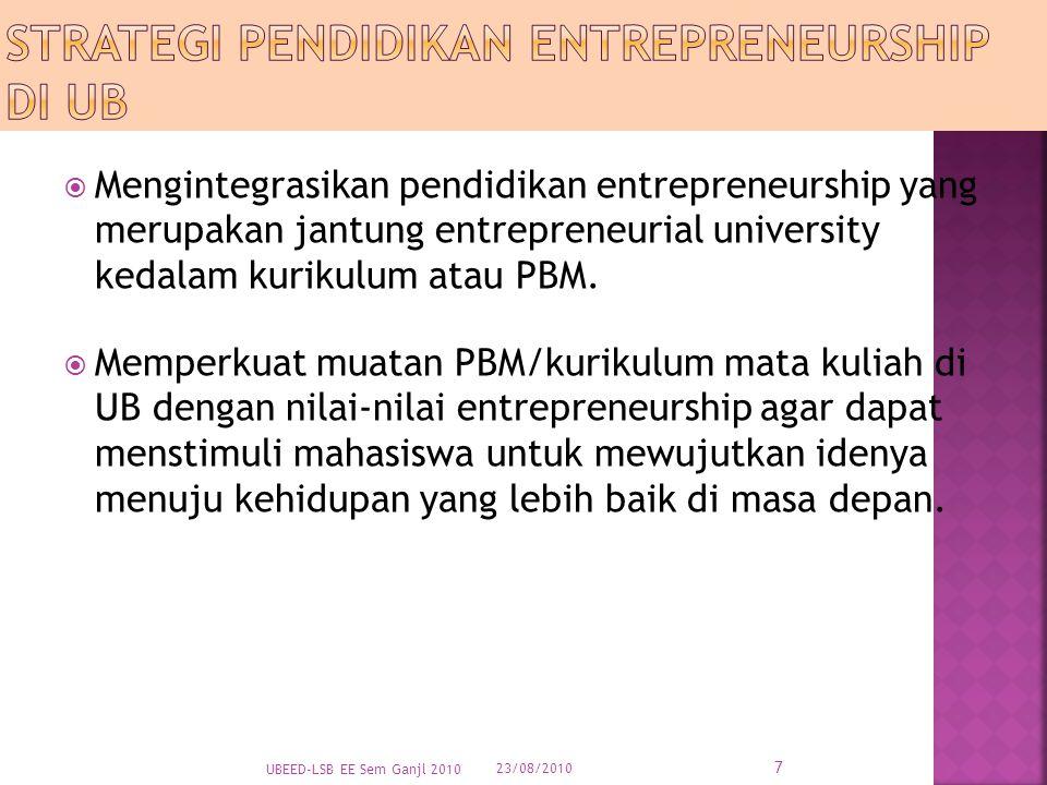 Strategi Pendidikan Entrepreneurship di UB