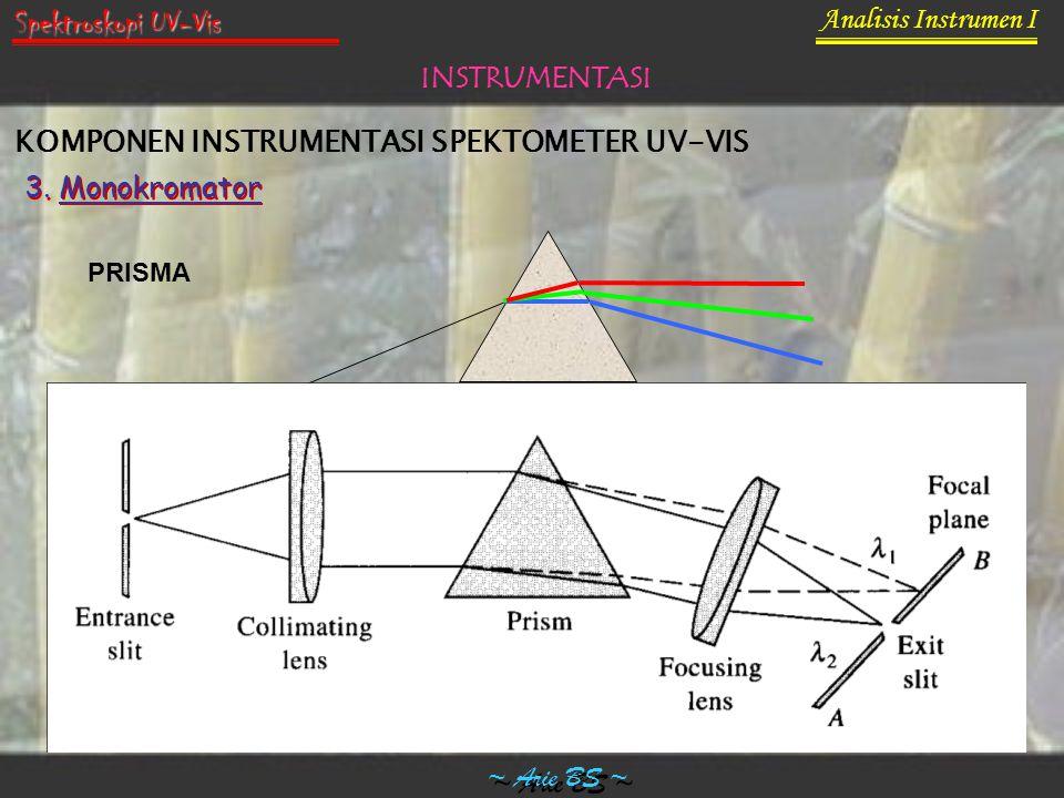 Spektroskopi UV-Vis Analisis Instrumen I INSTRUMENTASI