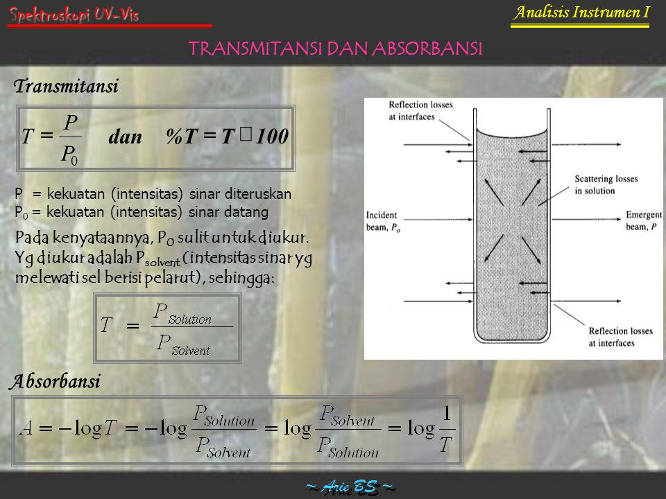 TRANSMITANSI DAN ABSORBANSI