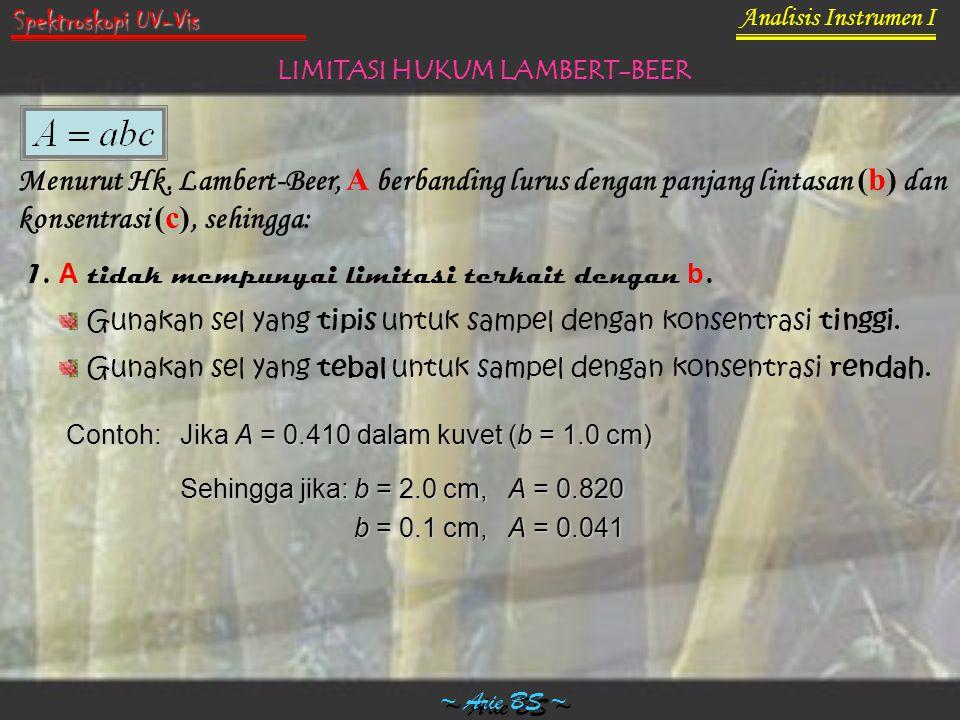 LIMITASI HUKUM LAMBERT-BEER