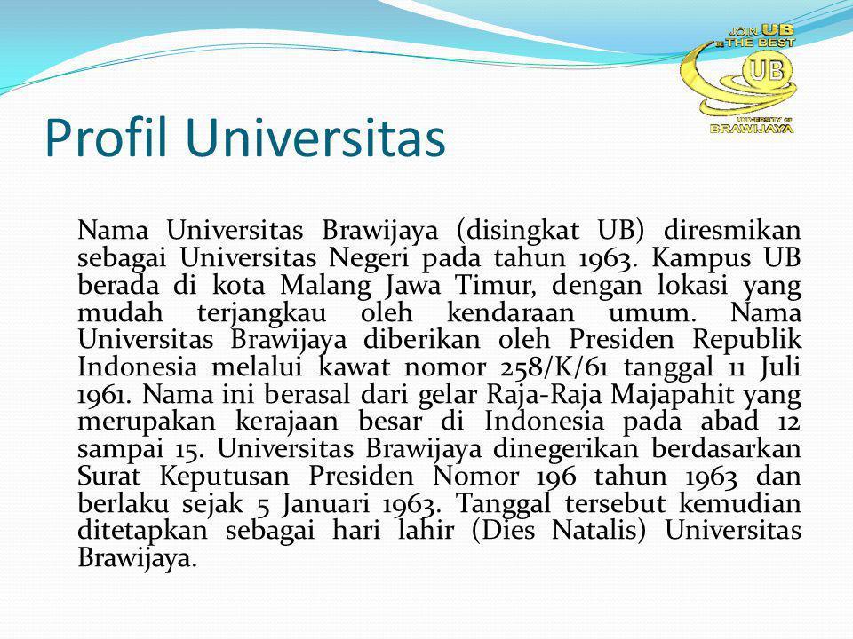 Profil Universitas