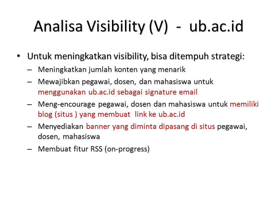 Analisa Visibility (V) - ub.ac.id