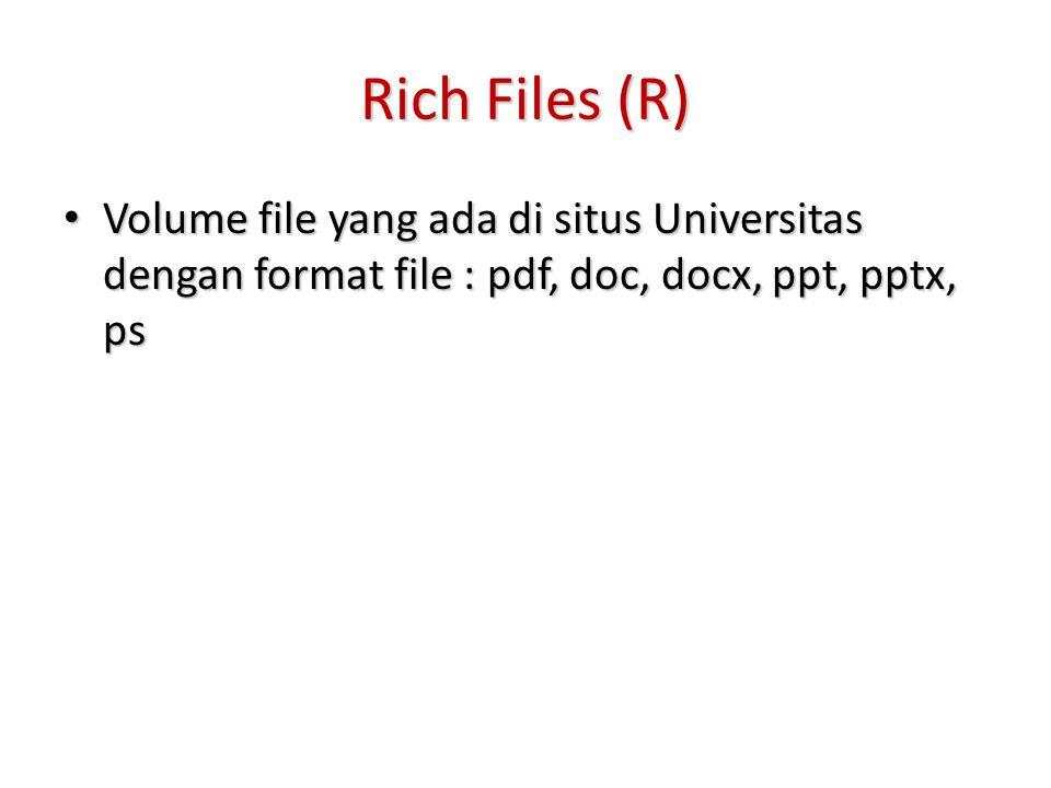 Rich Files (R) Volume file yang ada di situs Universitas dengan format file : pdf, doc, docx, ppt, pptx, ps.