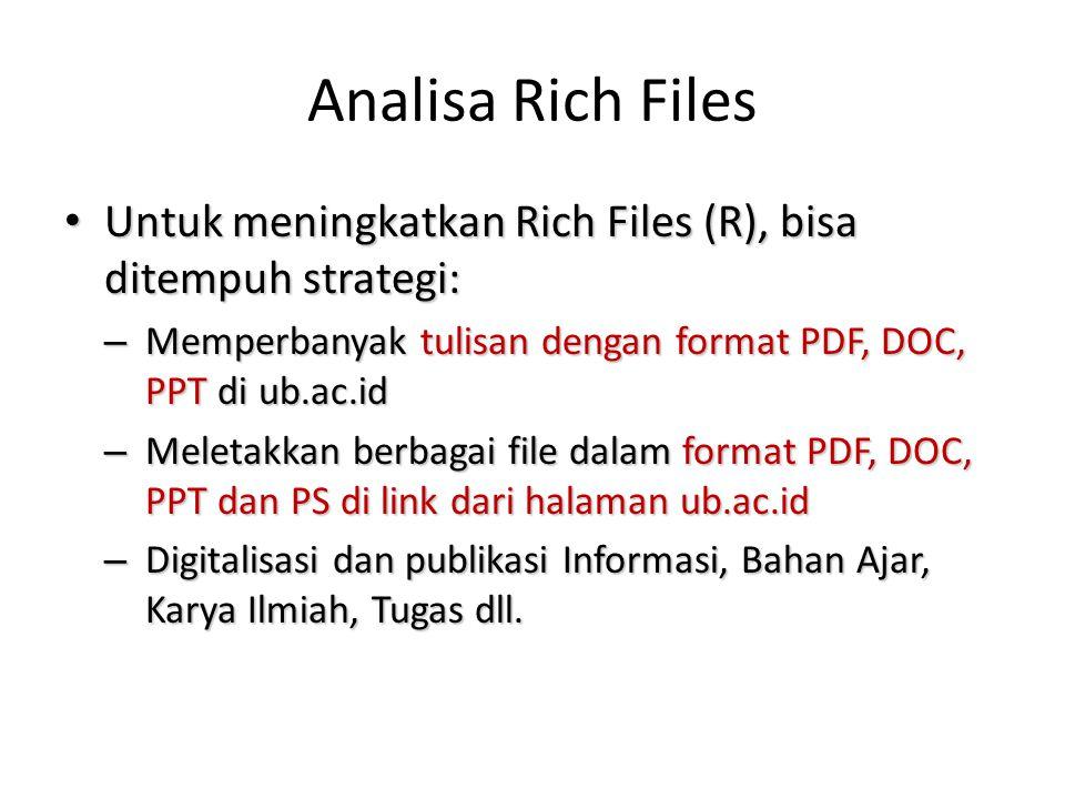 Analisa Rich Files Untuk meningkatkan Rich Files (R), bisa ditempuh strategi: Memperbanyak tulisan dengan format PDF, DOC, PPT di ub.ac.id.