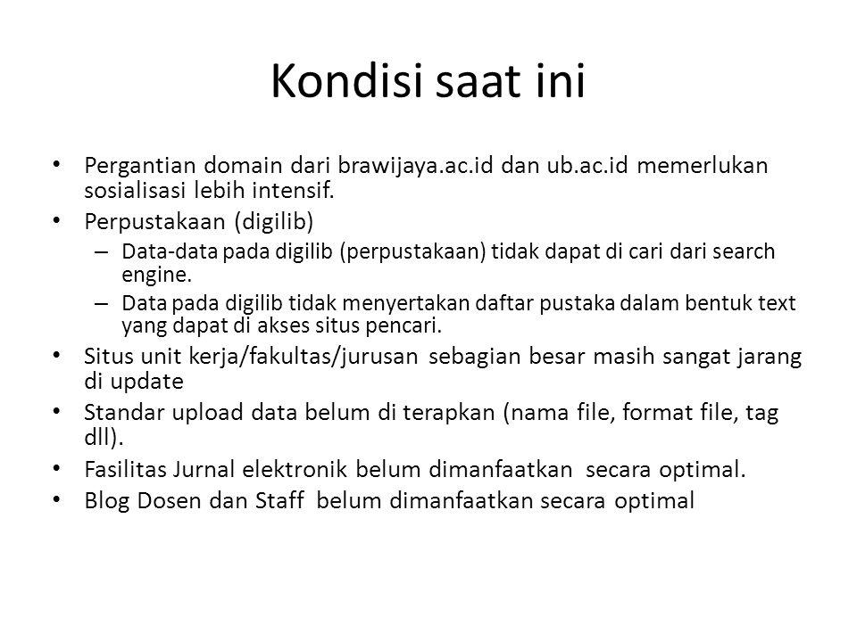 Kondisi saat ini Pergantian domain dari brawijaya.ac.id dan ub.ac.id memerlukan sosialisasi lebih intensif.