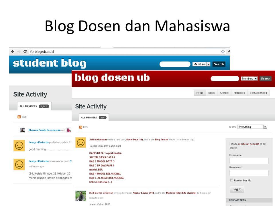 Blog Dosen dan Mahasiswa