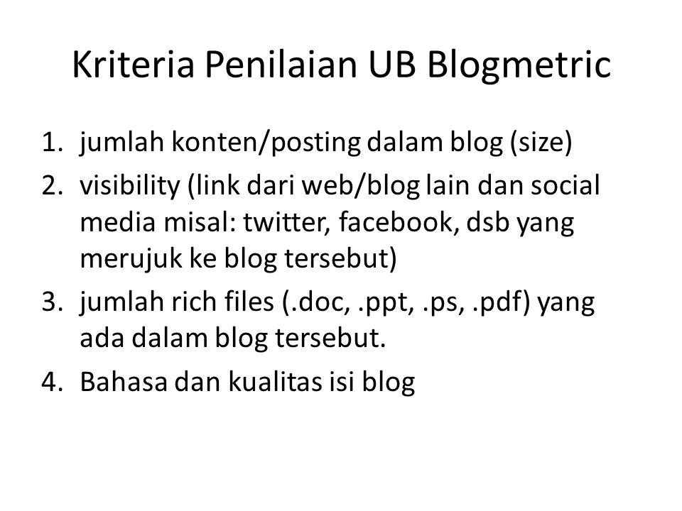 Kriteria Penilaian UB Blogmetric