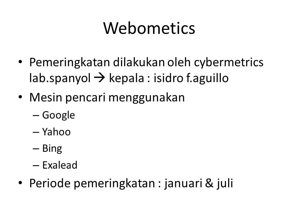 Webometics Pemeringkatan dilakukan oleh cybermetrics lab.spanyol  kepala : isidro f.aguillo. Mesin pencari menggunakan.