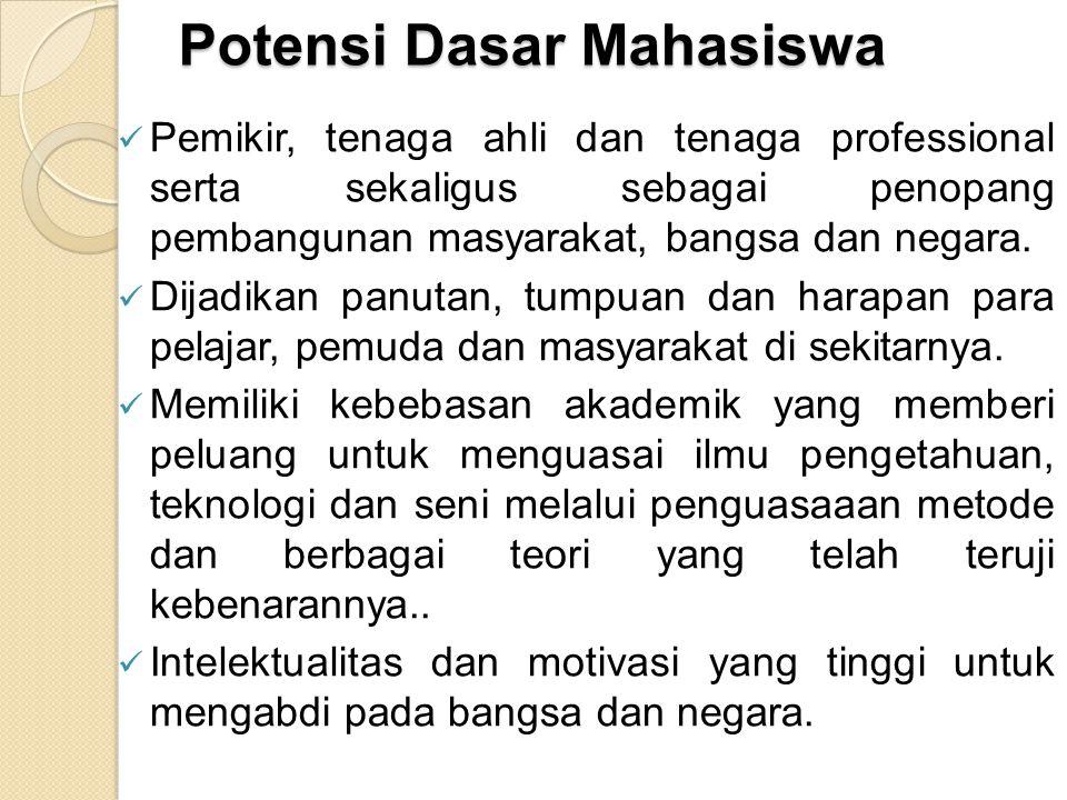 Potensi Dasar Mahasiswa