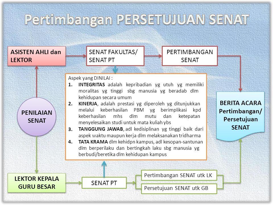 SENAT FAKULTAS/ ASISTEN AHLI dan LEKTOR SENAT PT PERTIMBANGAN SENAT