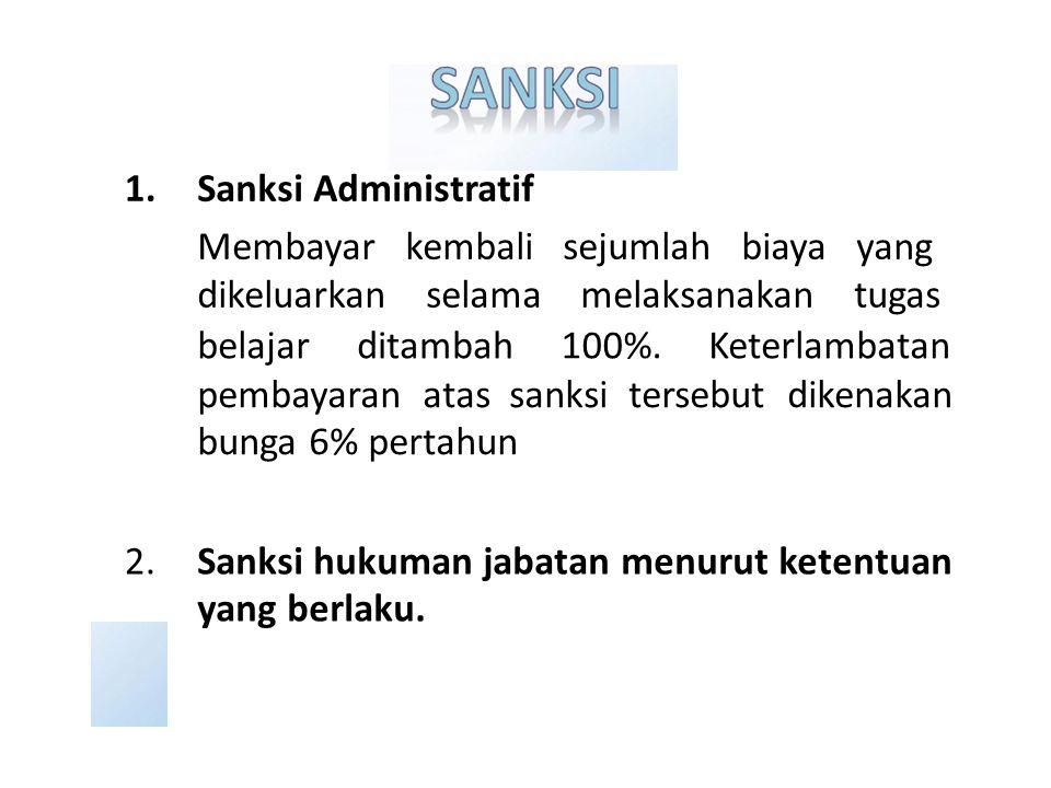 1. Sanksi Administratif. Membayar kembali sejumlah biaya yang. dikeluarkan selama melaksanakan tugas.