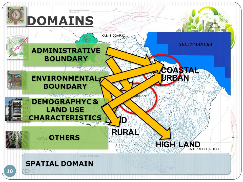 DOMAINS COASTAL URBAN LAND RURAL HIGH LAND ADMINISTRATIVE BOUNDARY