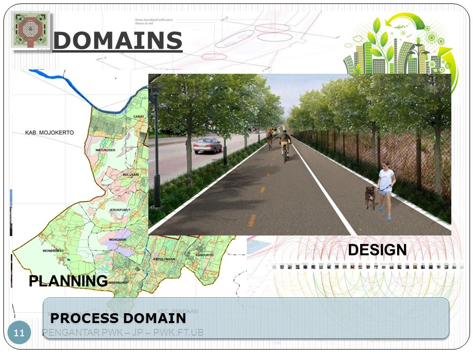 DOMAINS DESIGN PLANNING PROCESS DOMAIN