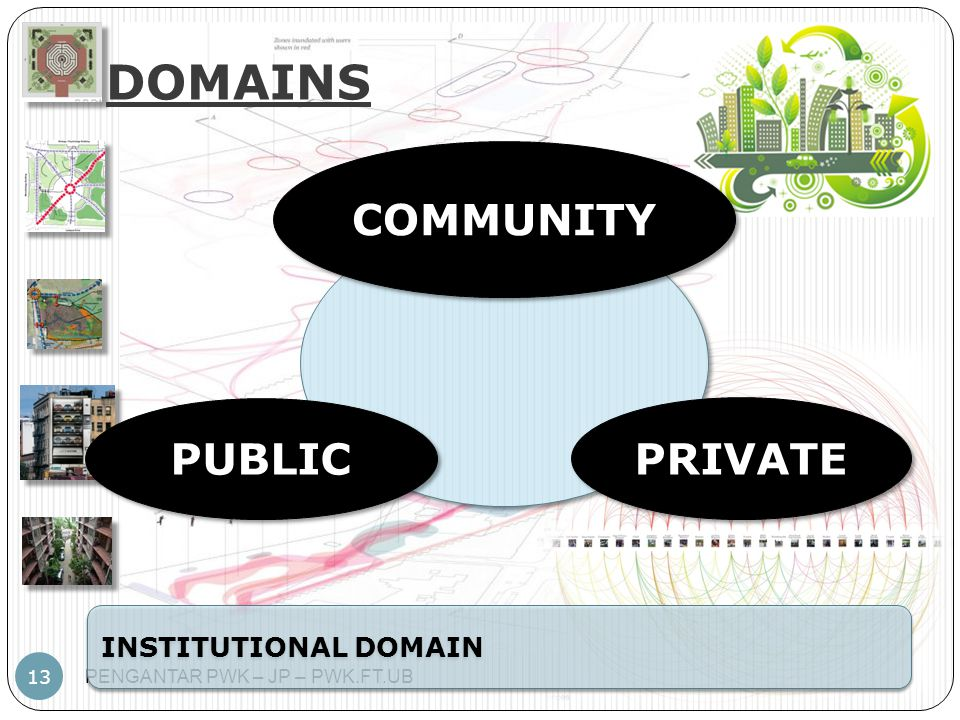 DOMAINS COMMUNITY PUBLIC PRIVATE INSTITUTIONAL DOMAIN