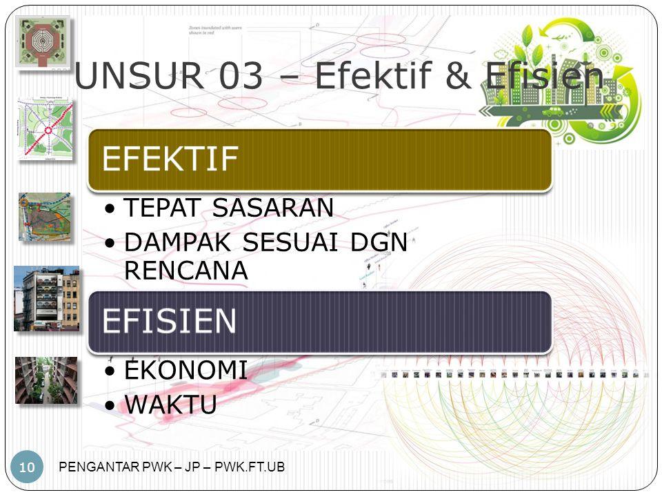 UNSUR 03 – Efektif & Efisien