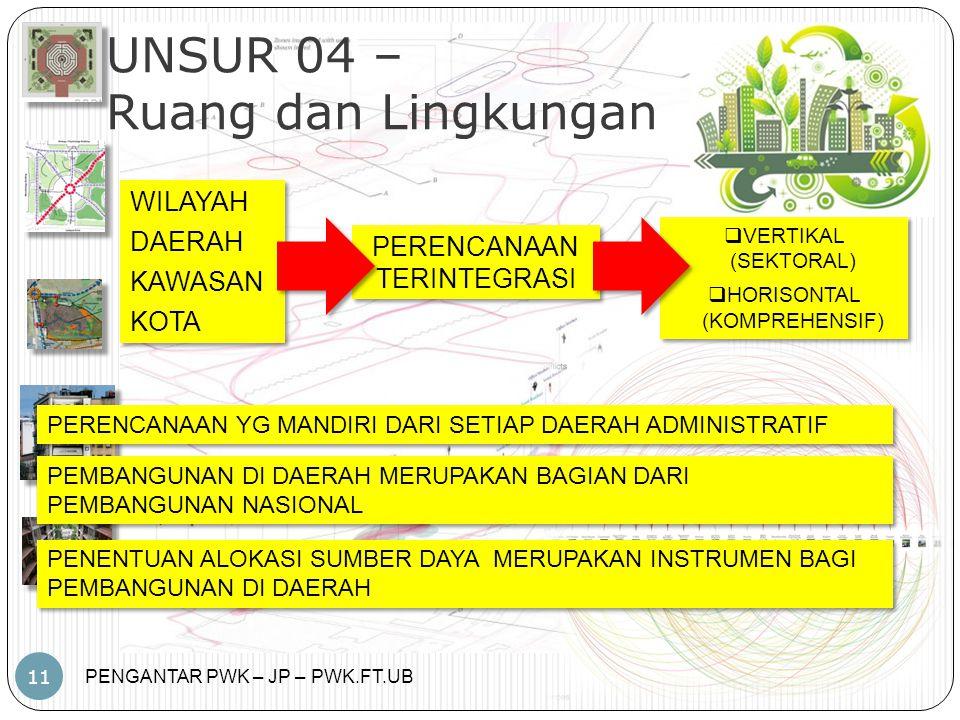 UNSUR 04 – Ruang dan Lingkungan