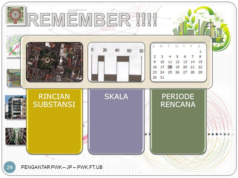 REMEMBER !!!! RINCIAN SUBSTANSI SKALA PERIODE RENCANA