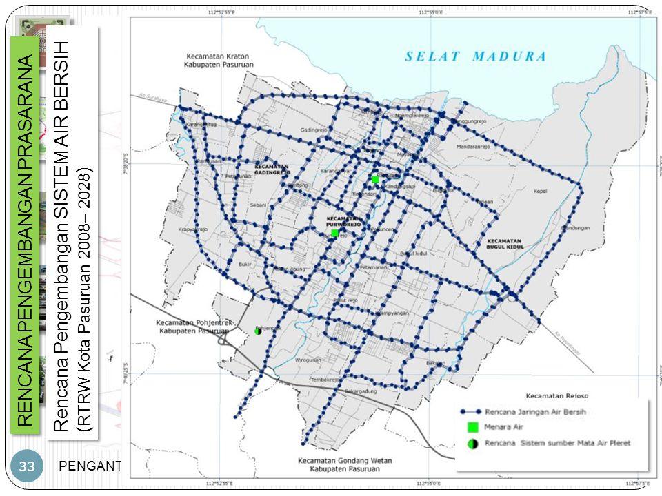 Rencana Pengembangan SISTEM AIR BERSIH