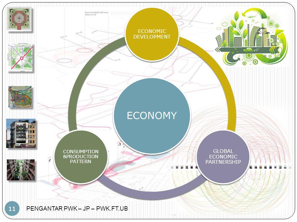 GLOBAL ECONOMIC PARTNERSHIP