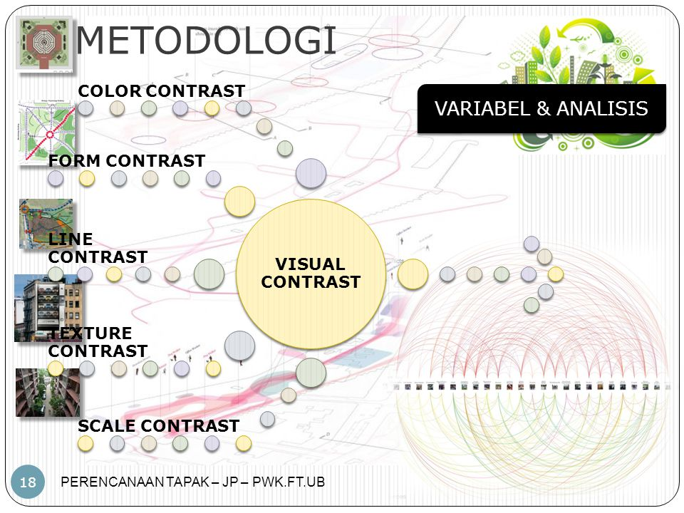 METODOLOGI VARIABEL & ANALISIS VISUAL CONTRAST COLOR CONTRAST