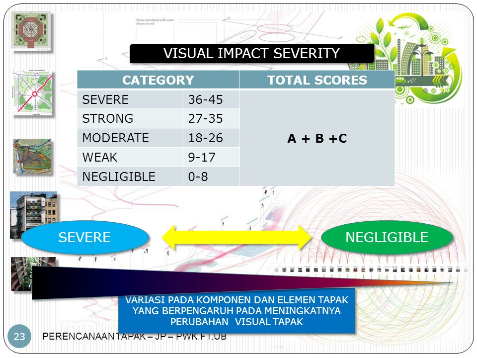 VISUAL IMPACT SEVERITY