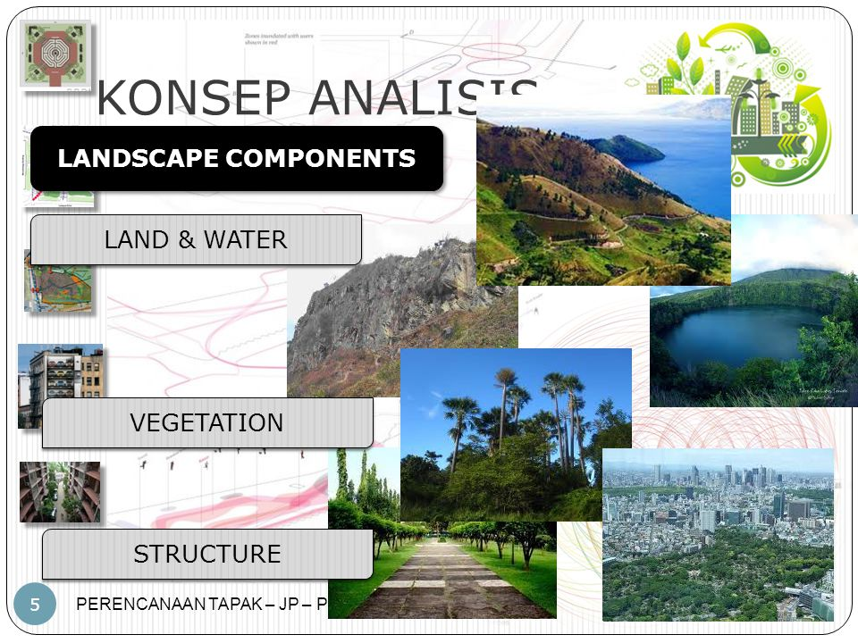 KONSEP ANALISIS LANDSCAPE COMPONENTS LAND & WATER VEGETATION STRUCTURE