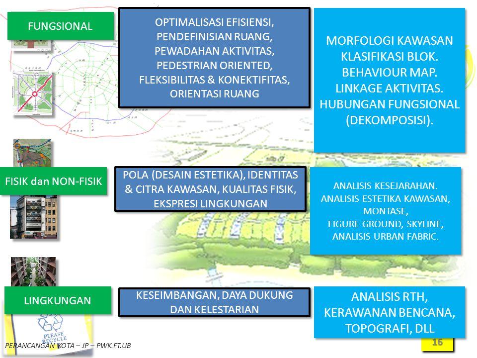 HUBUNGAN FUNGSIONAL (DEKOMPOSISI).