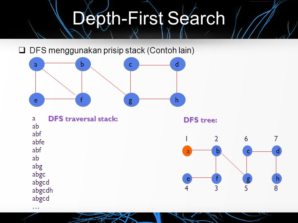 Depth-First Search DFS menggunakan prisip stack (Contoh lain) a b e f