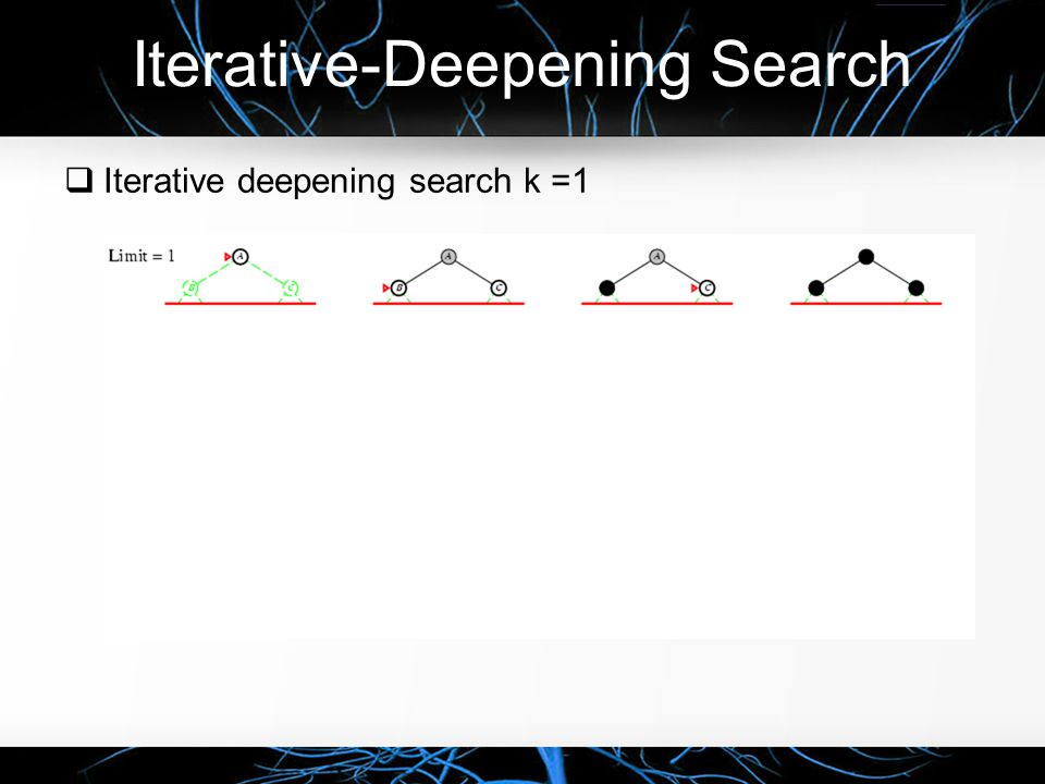 Iterative-Deepening Search