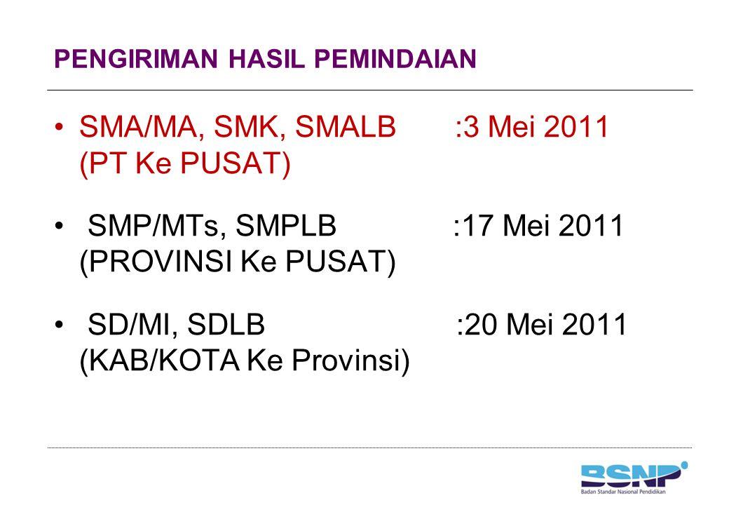 PESKORAN SMA/MA, SMK, SMALB :3-9 Mei 2011 (PUSAT)