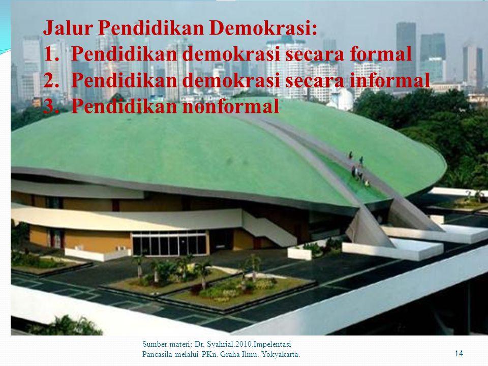 Jalur Pendidikan Demokrasi: Pendidikan demokrasi secara formal