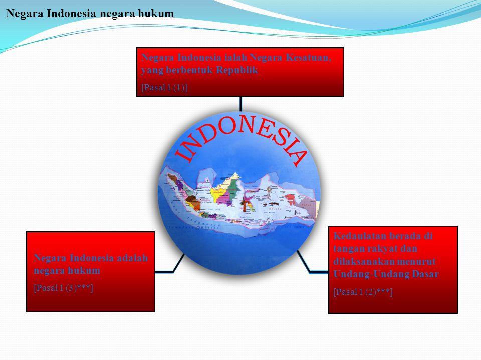 Negara Indonesia negara hukum