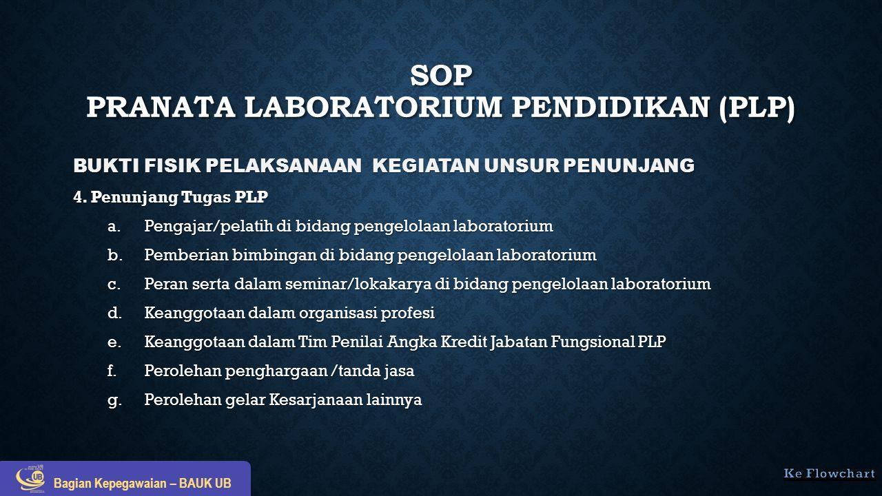SOP PRANATA LABORATORIUM PENDIDIKAN (PLP)