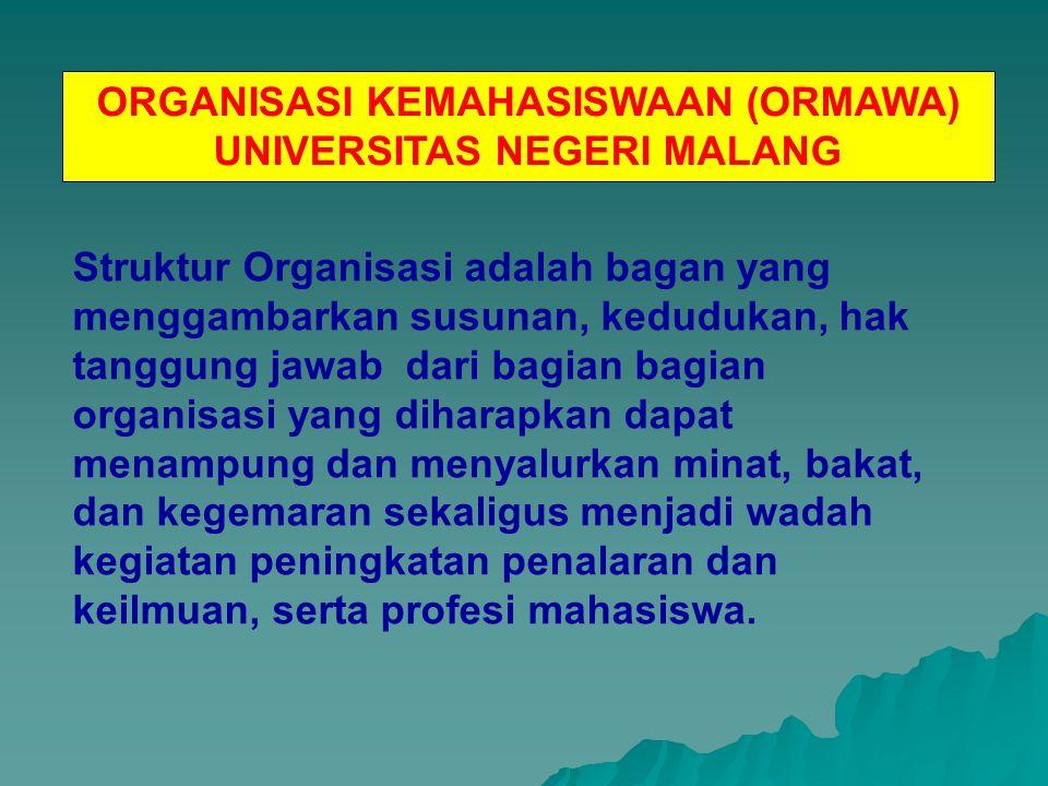 ORGANISASI KEMAHASISWAAN (ORMAWA) UNIVERSITAS NEGERI MALANG