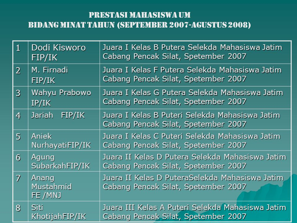 BIDANG MINAT TAHUN (September 2007-Agustus 2008)
